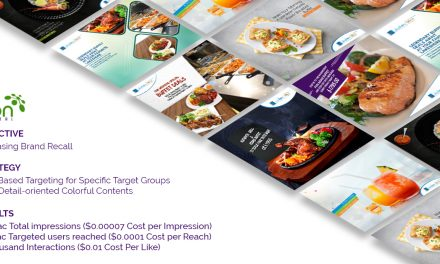 Digital Marketing Case Study of Lakeshore Gulshan