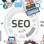 Importance of SEO for Small Businesses In Bangladesh