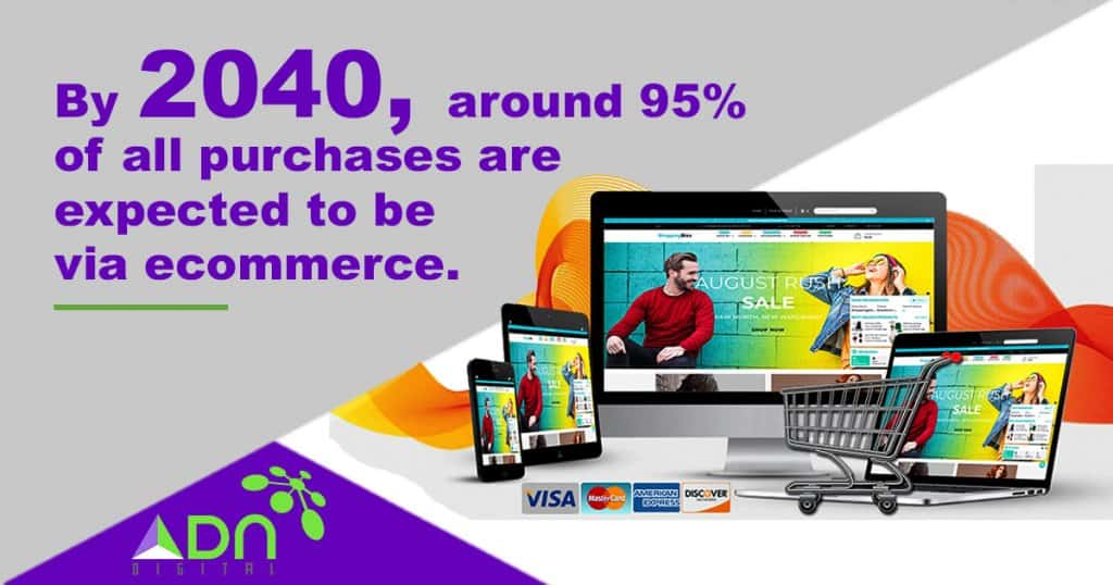 10 Must-Have Features For  Ecommerce Website